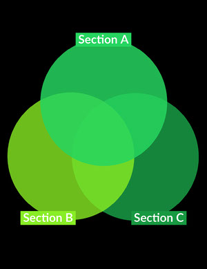 green and black Venn diagram  Venn Diagram