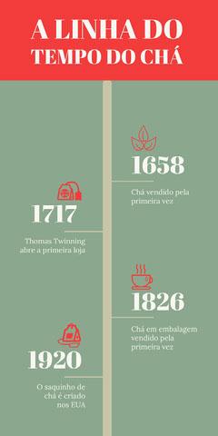 1920 Tea Time