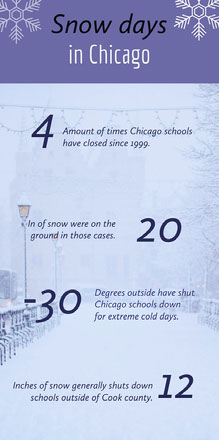 Blue Winter in Chicago Infographic with Picture of Street in Snow Infografica
