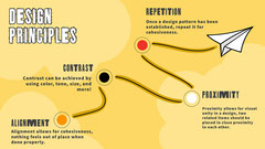White and Yellow Design Principles Paper Plane Infographic 16:9  Planes