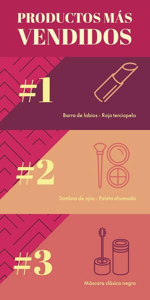 #3 Infografías