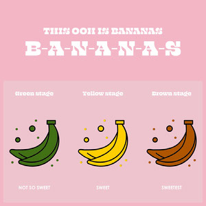 banana instagram Taille d'image sur Instagram