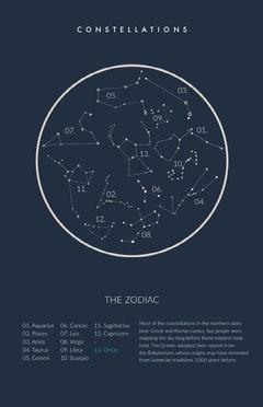 CONSTELLATIONS POSTER Stars
