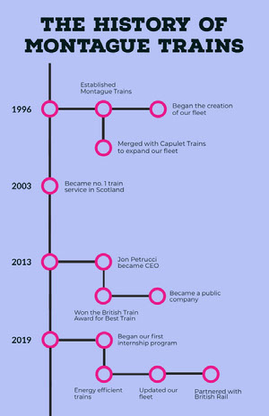 Blue Train Business Infographic with Pink Details Pink Flyers