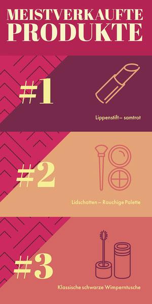#3 Infografiken