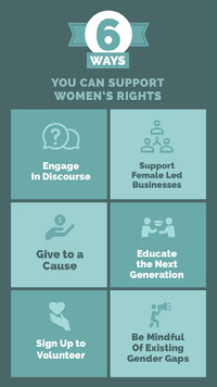 Blue and White Support Women's Rights Social Post Grassroot Movement Posters