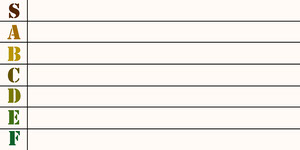 Camo Simple Tier List Tier-Liste