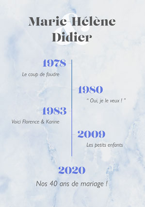 Blue Marble 40 years marriage card A5 Infographic Examples