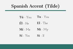 Spanish Accent (Tilde) Kids