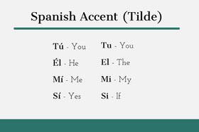 Spanish Accent (Tilde)
