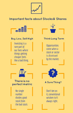 Yellow Stocks and Shares Infographic Flyer Finance