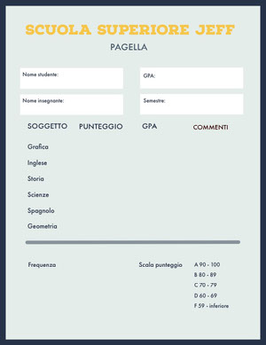 light teal report cards Rapporto