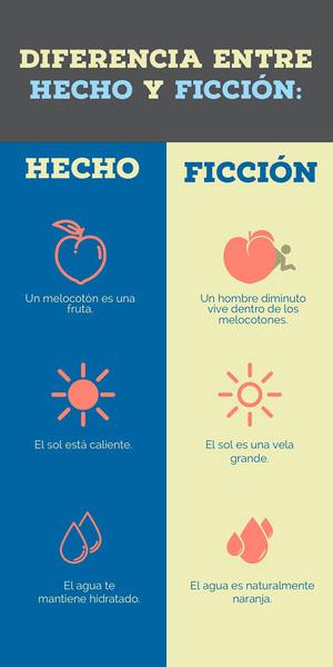 FICCIÓN Infografías