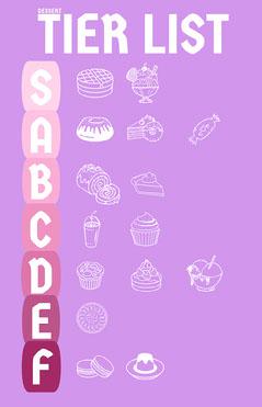 purple vertical tier list  Dessert
