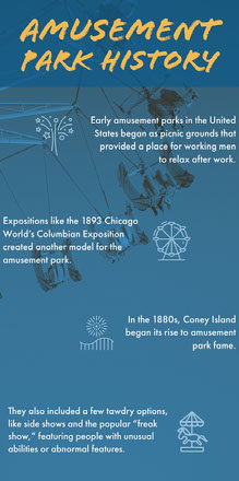 Blue Illustrated Amusement Park History Infographic Infografica