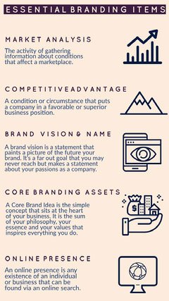 Illustrated Branding Infographic Marketing