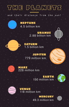 Planets Classroom Poster Sun
