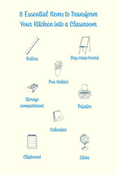 Blue 8 Essential Items To Transform Your Kitchens Into a Classroom Pinterest Classroom