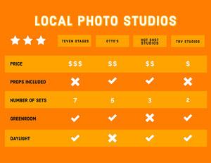Orange Four Column Comparative Chart Comparison Chart