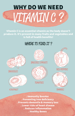 Blue And Coral Vitamin C Infographic Poster Infographic Examples