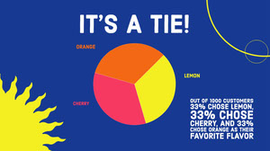 Blue and Yellow Pie Chart Pie Chart