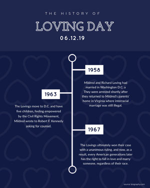 Blue and White Loving Day Social Post Infographics Video