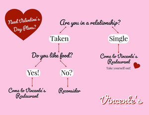 Playful Valentines Day Flow Chart Flow Chart Maker