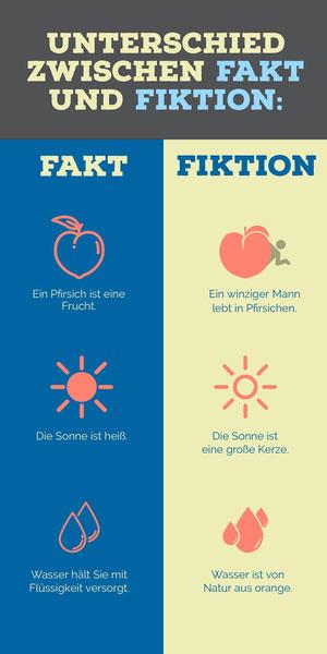 FAKT Infografiken