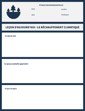 environment worksheet  Fiche d'exercices