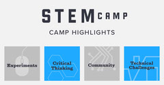 Blue, Grey and White Stem Camp Ad Facebook Cover Camping