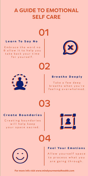 Pink & Navy Self Care Infographic  Infographic Examples