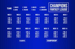 Blue Gradient Fantasy Football Schedule Fantasy Football Schedule
