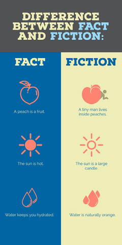 Fact and Fiction Differences Infographic Science