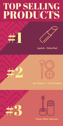 Red Feminine Top Selling Cosmetics Infographic Infografica
