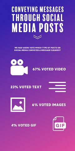 Social Media Infographic Social Media Flyer