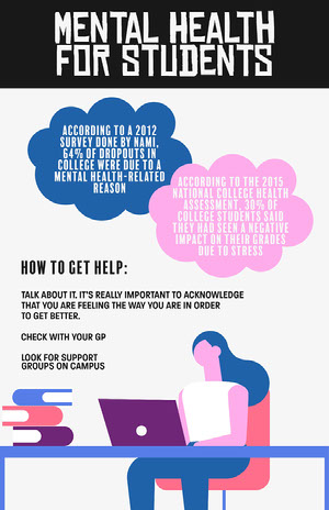 Pink & Blue Mental Health For Students Infographics Poster Infographic Examples