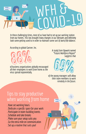 Pink and Blue Work From Home Poster Infographic Examples
