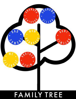 Modern Family Tree Family Tree Templates