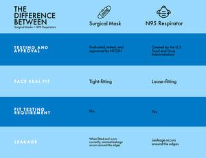 Blue Striped Comparative Chart Comparison Chart