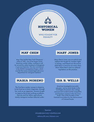 White and Blue Historical Women Biography Poster  perfil profissional