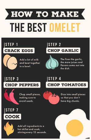 Black, White and Light Toned Colors, Omelet Making Tips, Flyer Infographics Video