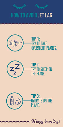 Beige and Blue Flying and Jet Lag Avoiding Tips Infographic Infografica