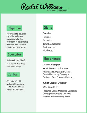 Green and White Graphic Designer Resume Currículum moderno