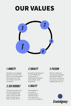 create agency values infographic  Agency