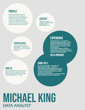 Grey and Blue Data Analyst Geometric Resume Modern Resume