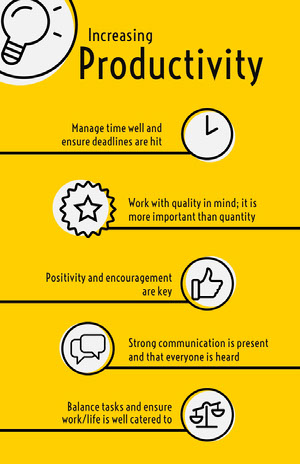 Yellow Illustrated Business Productivity Infographicu Infographic Examples