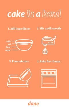 cake in a bowl infographic  Cakes