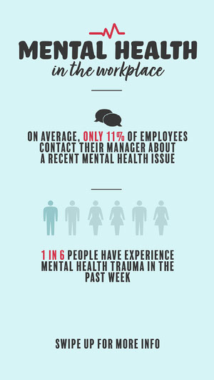Blue Black Red Mental Health Workplace Infographic IG Story Infographic Examples