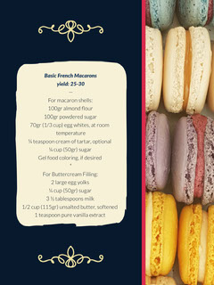 Basic French Macaroons Recipe Card Recipes