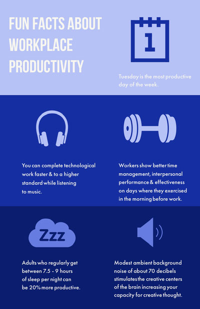 Blue Illustrated Workplace Productivity Infographic Flyer Ideias de infográficos